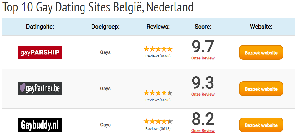 Top 10 beste dating site in de VS