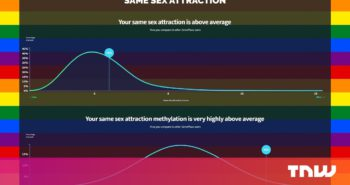 Disgusting DNA app falsely claims it can tell how gay you are
