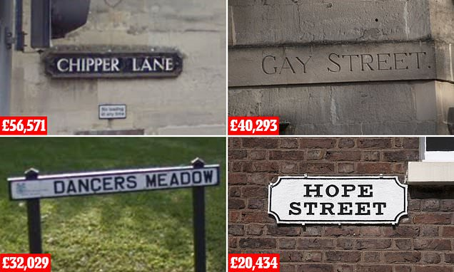 How having a happy-sound street name can increase your home's value by nearly £25,000